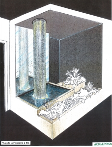 Schéma fontaine à fils